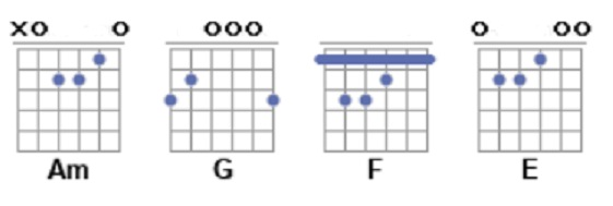 жуки аккорды на гитару